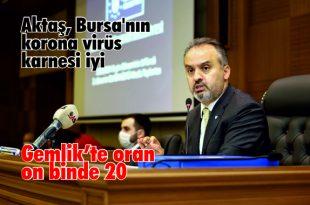 Aktaş, Bursa'nın korona virüs karnesi iyi